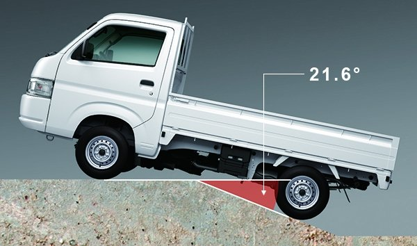 Suzuki All-New Carry Ramp Breakover Angle