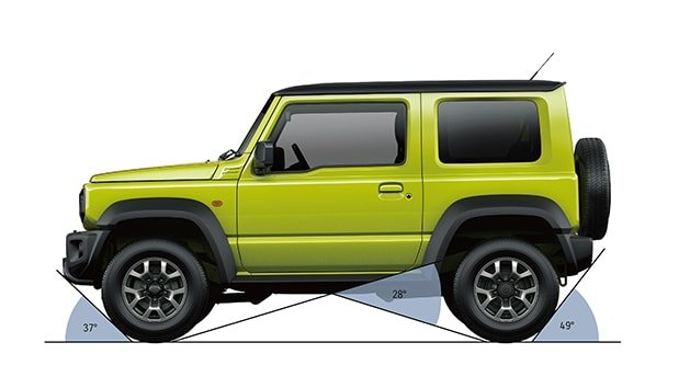 Suzuki Jimny Three Angles